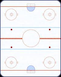 Toronto Maple Leafs Depth Chart Depthchart