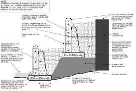 concrete retaining wall construction