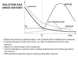 32 1 Oil Gas Mixture Chart Gas Oil Ratio Chart Solution Adalah Mix 32 1 4 Reservoir