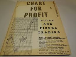 Chart For Profit Point And Figure Trading