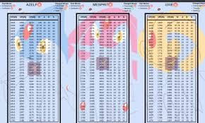 Iv Chart To All Raiders Out There This Chart Is For Your