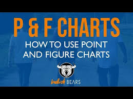 point and figure chart thinkorswim point and figure chart and how to trade p f charts properly