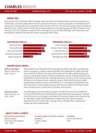 Skill Chart Cv Resume Design Red From Hashtag Cv Cv