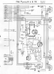 1967 plymouth fury wiring diagram wiring diagram for you • 1966 plymouth fury wiring diagram wiring diagram hub rh 14 4 wellnessurlaub 4you de 1965 plymouth fury 1968 plymouth valiant