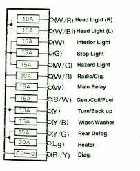 mr fuse box diagram image wiring diagram cigar lightercar wiring diagram page 7 on 1991 mr2 fuse box diagram