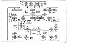 2004 chevy tahoe fuse box diagram auto genius wiring yogapositions chevy tahoe fuse box diagram 2004 chevy tahoe fuse box diagram auto genius wiring 2004 chevrolet tahoe fuse box diagram