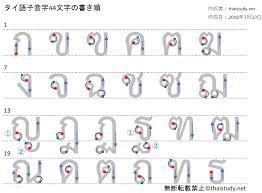 1 タイ語の子音字44文字の形を覚えようタイスタ特製書き順付きの