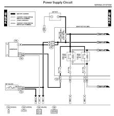 2006 subaru wrx wiring diagram explore wiring diagram on the net • subaru impreza 2006 car service manual circuit wiring 2006 subaru wrx engine wiring diagram 2005 subaru wrx