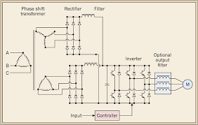 variable frequency drive circuit diagram elegant variable frequency VFD Control Wiring Diagram variable frequency drive circuit diagram elegant variable frequency drives