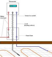 underfloor heating wiring diagram underfloor heating systems floor heating systems diagrams on in floor heating installation