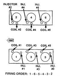 solved firing order diagram 3 7 v6 fixya firing order diagram 3 7 v6 firing order diagram 3 7