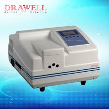 China Lab Instrument Of Fluorescence Spectrophotometer Wavelength Of