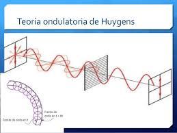 La teoría Ondulatoria - La luz, fuente de vida