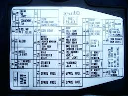 93 civic fuse diagram assettoaddons club Honda Fuse Box Diagram 93 honda civic fuse diagram under dash box for free download wiring tech forum discussion name