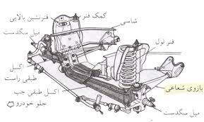 نتیجه تصویر برای سیستم تعلیق خودرو چیست