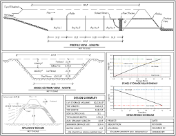 Sediment Basin Design Spreadsheet Sedspread