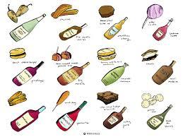 Wine Folly Food Pairing Chart Corkshrewd A Fun Wine And Junk Food Pairing Chart From Wine