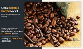 Shop jim's organic coffee online at vitacost.com. Organic Coffee Market Size Share Trend With Industry Analysis 2026