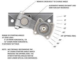 torsion half axle. start-angles-all-settings torsion half axle