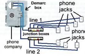 telephone wiring diagram house diagram get image about home electrical outlet wiring diagrams on basic house wiring description inside telephone wiring diagram