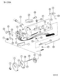 Jeep yj steering column wiring diagram jeep cj steering column wiring diagram at ww