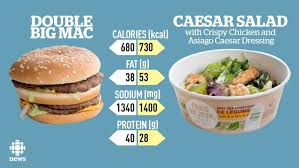 it s hard to believe but the double big mac may be a healthier option than mcdonald s caesar salad on a number of fronts philip street cbc