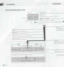 avh p4000dvd wiring diagram avh auto wiring diagram schematic pioneer avh p4000dvd wiring diagram pioneer auto wiring diagram on avh p4000dvd wiring diagram