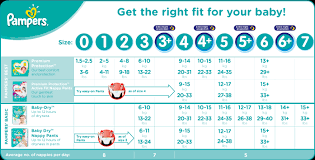 How Many Diapers Per Day Chart Pampers Size Chart By Weight Baby Diaper Size