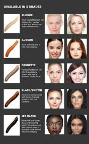 Wunderbrow Shades Chart Wunderbrow Beauty Permanent Eyebrows Eyebrow Shading