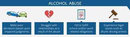 Dependence Alcohol The And Abuse Difference Between