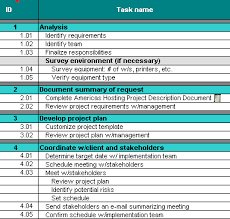 Sample Project Plans In Ms Project Download This Project Planning Spreadsheet Techrepublic