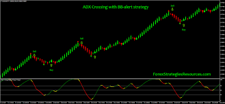 Renko Chart Mt5 Adx Crossing With Bb Alert Strategy Forex Strategies
