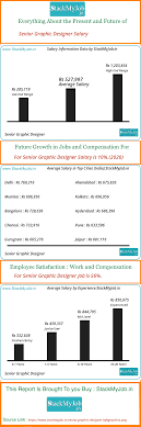 Video Game Designer Salary A Month Senior Graphic Designer Salary Pay Scale And Income Trends