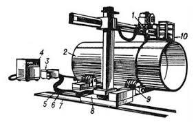 Реферат Автоматическая дуговая сварка и её разновидности Реферат Автоматическая дуговая сварка и её разновидности