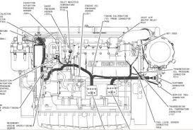 cat 3126 engine sensor diagram wedocable 3126 engine speed sensor location in addition cat c15 engine diagram