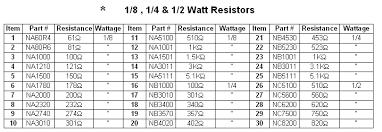 Resistor Measurement Chart Resistor_usage