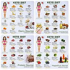 Keto Chart Printable Amazon Com Keto Cheat Sheet Magnets 12 Pcs Keto Diet For