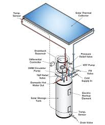 Hot Water Boiler Heating System Piping Rosloneknet - Home water system design