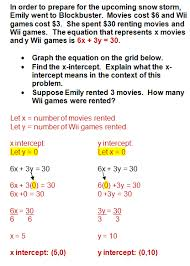 y intercept in a linear equation