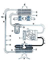 compresor de aire acondicionado de autos. compresor de aire acondicionado autos
