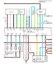 luxury performance jzs161 motor jzz30 r154 5 speed swap page this is the p1 connector i am talking about pins 5 and 6 are for the neutral switch and according to the diagram below pins 4 and 8 go to the reverse