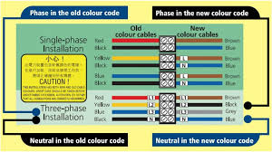 wiring diagram electrical wiring color codes europe e08big e din wiring codes at Europe Wiring Diagrams