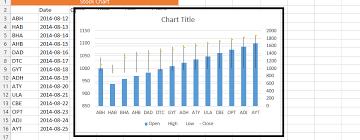 Best Excel Tutorial Stock Chart