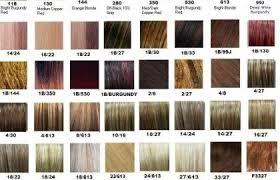 Redken Chromatics Color Chart 2018 Exquisite Redken Hair Color Chart Equipstudio Club