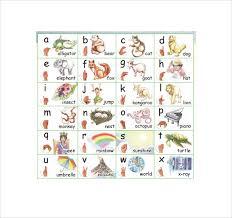 Free Printable Abc Sign Language Chart Sample Sign Language Alphabet Chart 9 Documents In Pdf Word