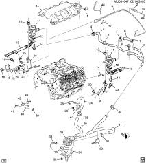 2006 porsche cayenne wiring diagram 2006 discover your wiring secondary air injection pump relay location