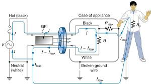 ground fault circuit interrupter wiring diagram wirdig circuits diagram ground wire circuits printable wiring diagrams