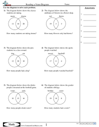 Venn Diagram Math Problems Venn Diagram Worksheets Free Commoncoresheets