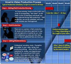Vmatrix Pr Publicist Pr Media Outreach