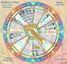 The Real Birth Chart Of Modern Italy